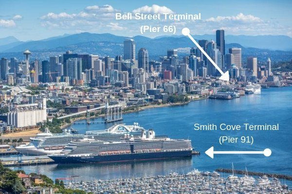 Cruise Ports in Seattle